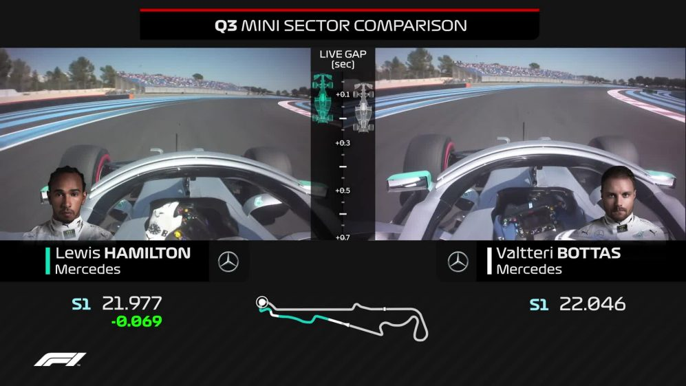ONBOARD COMPARISON: How Hamilton beat Bottas to pole in France