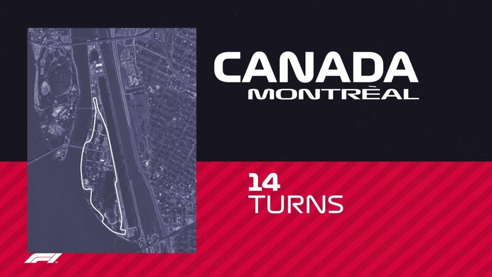 CANADIAN GP: Circuit Stats