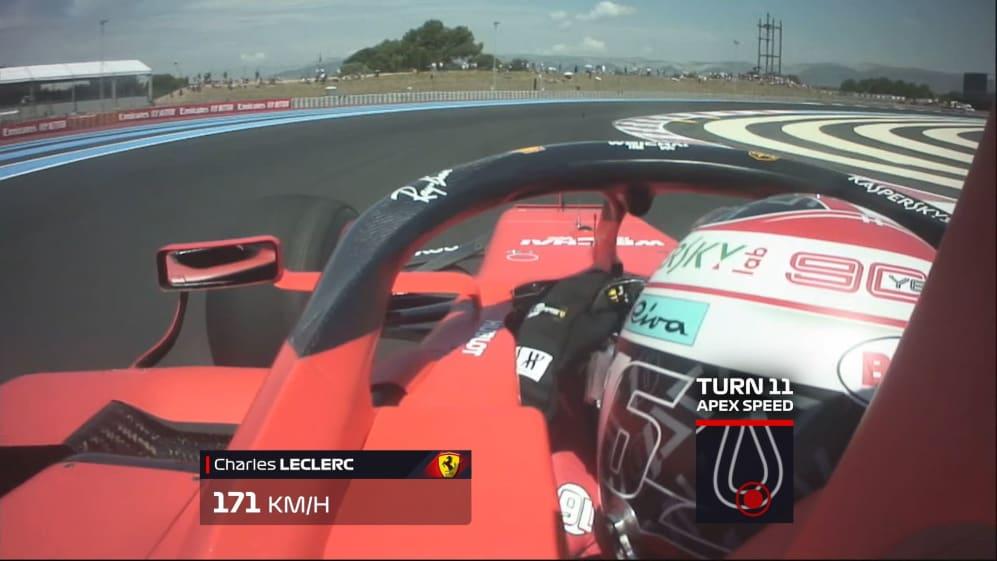FRANCE: FP1 Turn 11 speed analysis