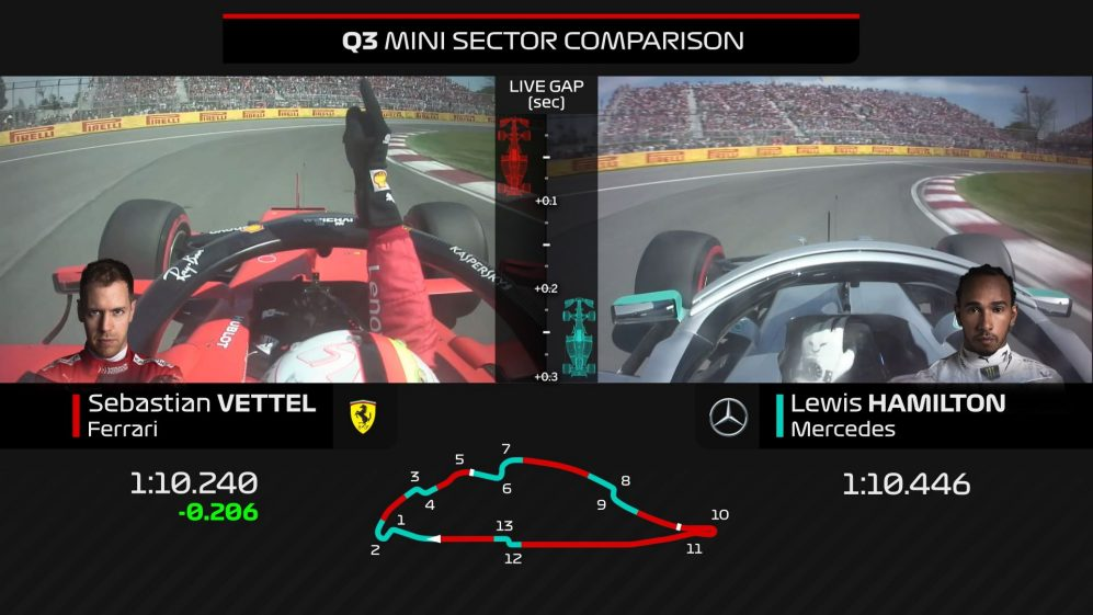 ONBOARD COMPARISON: How Vettel beat Hamilton to pole in Canada