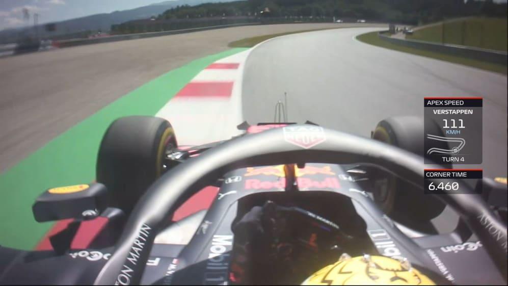 Austria Turn 4 Corner Analysis