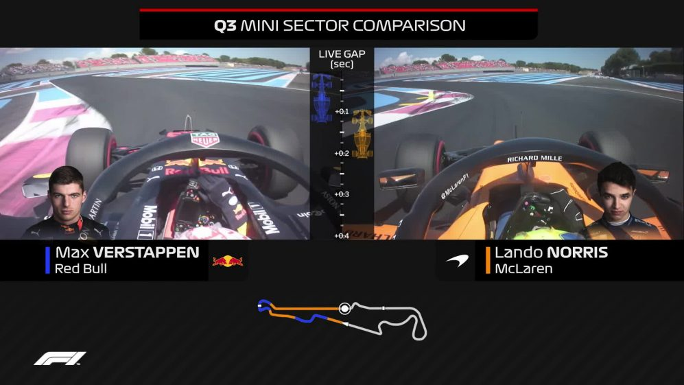 ONBOARD COMPARISON: How Verstappen beat Norris to P4 in France