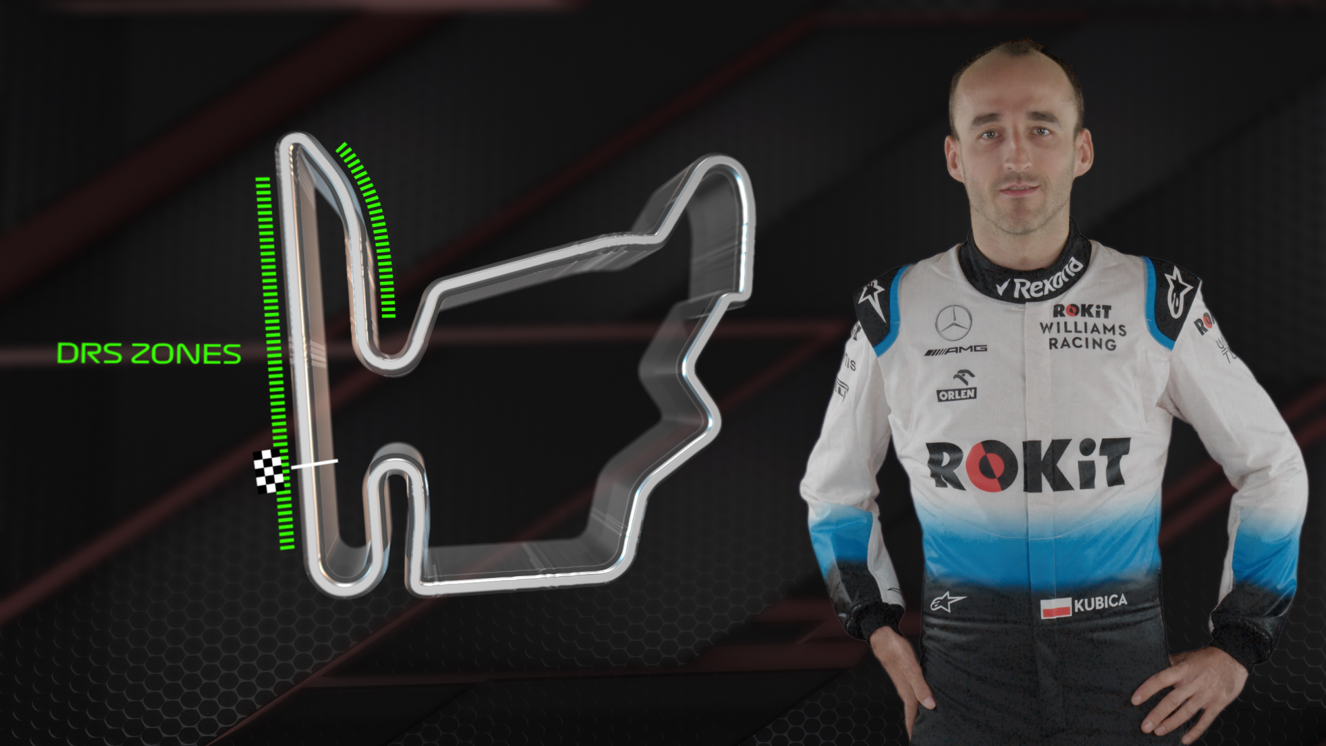 HUNGARY: Robert Kubica's Hungaroring circuit guide