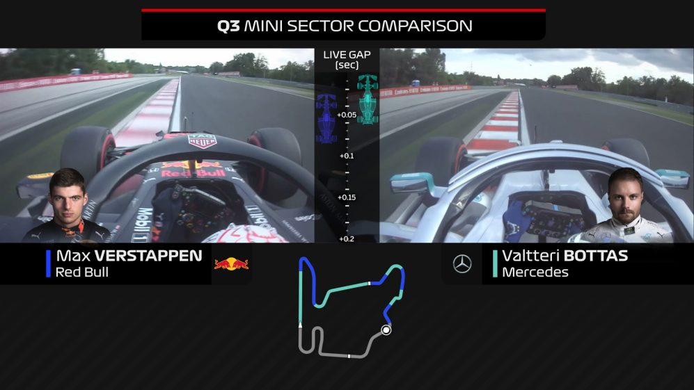 ONBOARD COMPARISON: How Verstappen beat Bottas to pole in Hungary