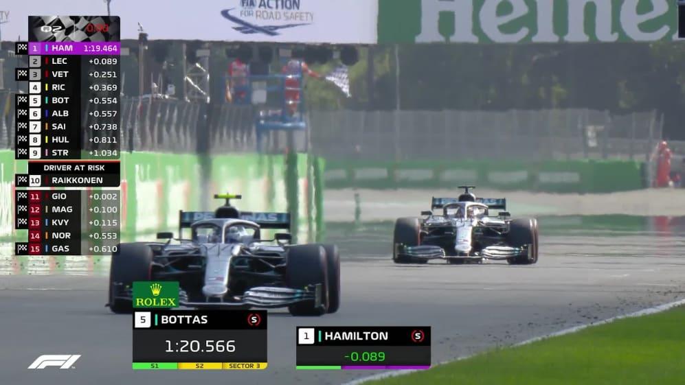 QUALIFYING HIGHLIGHTS: 2019 Italian Grand Prix