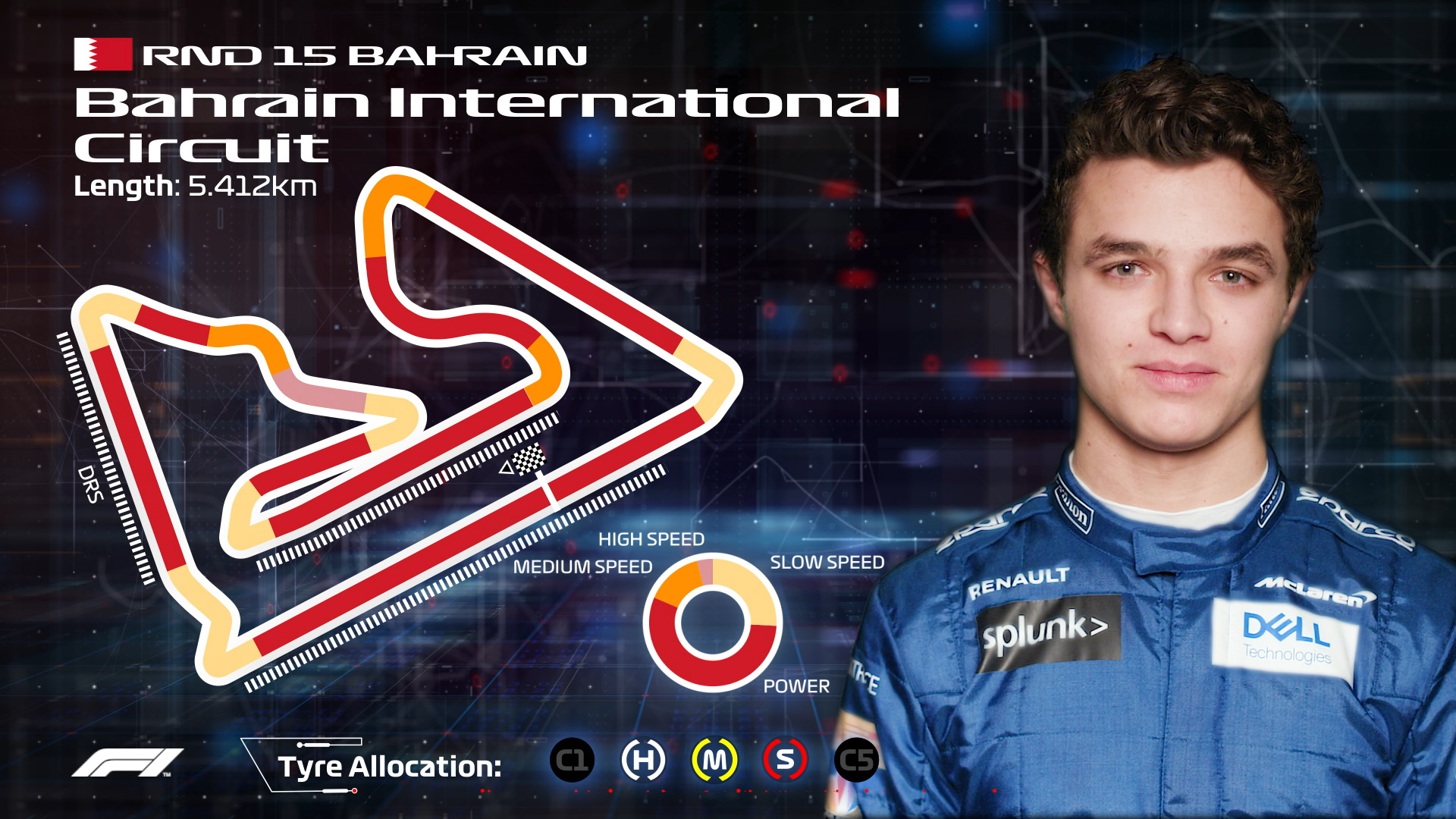 Bahrain: Lando Norris's Bahrain International Circuit guide