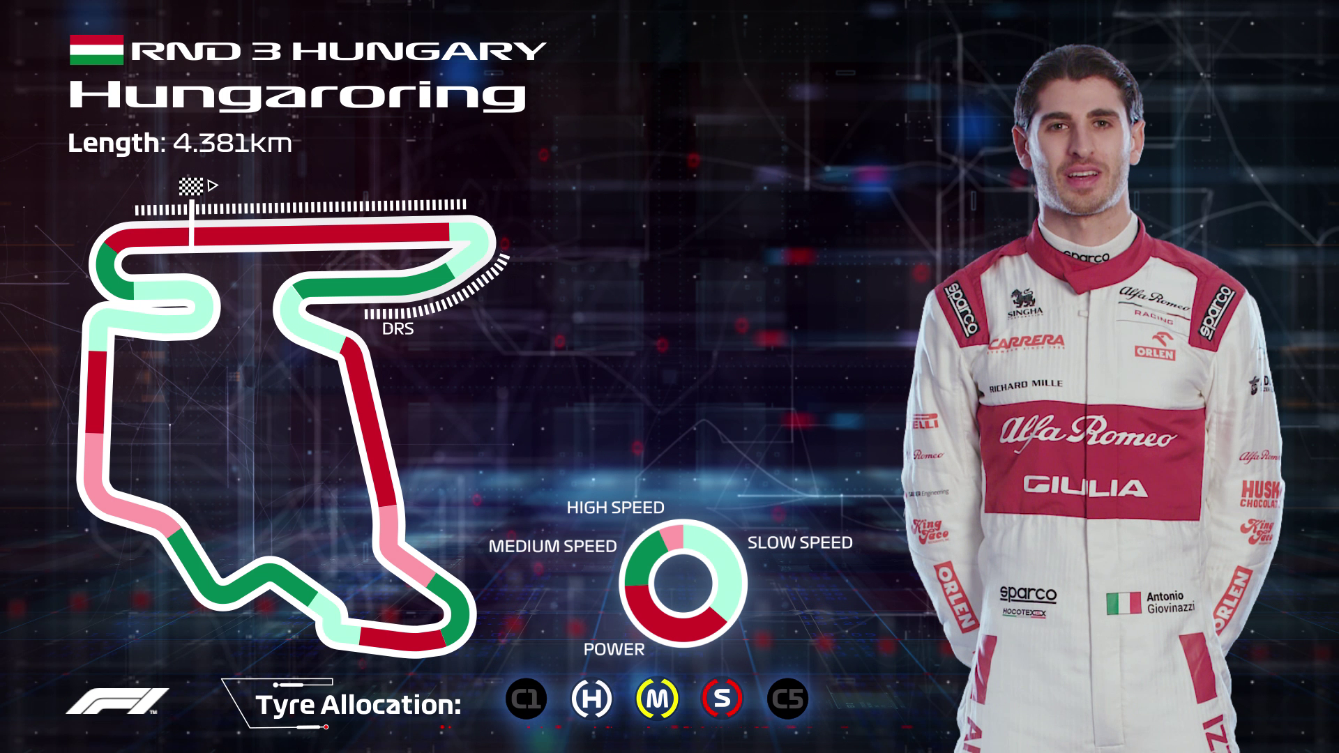 HUNGARY: Antonio Giovinazzi's Hungaroring circuit guide