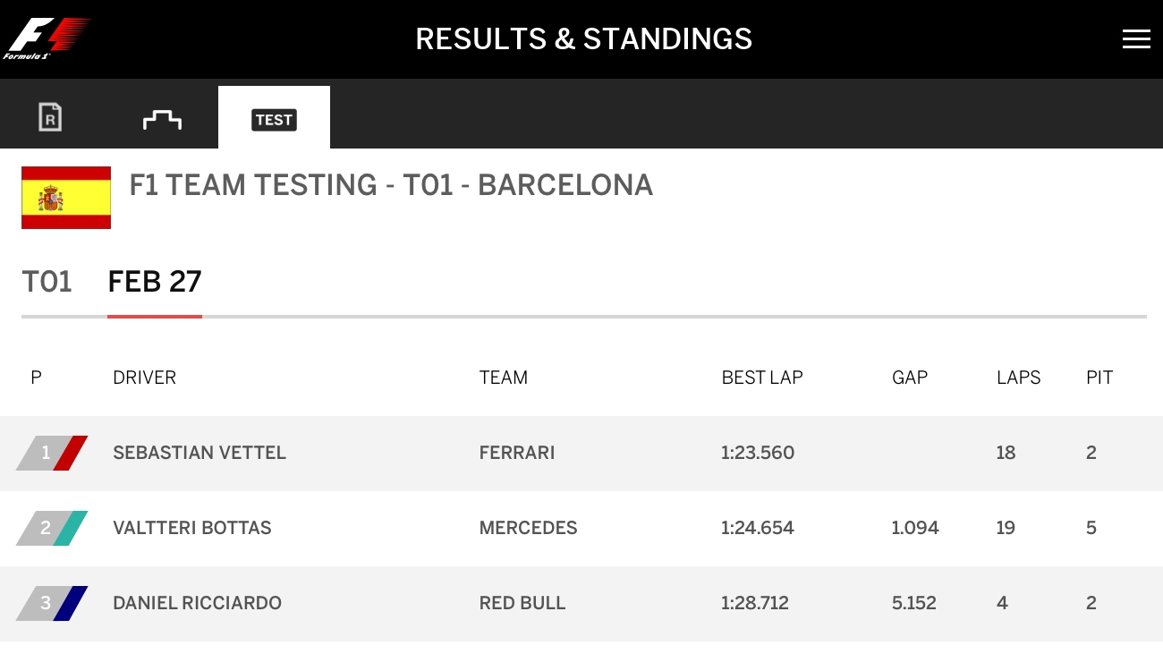 f1 results - photo #33