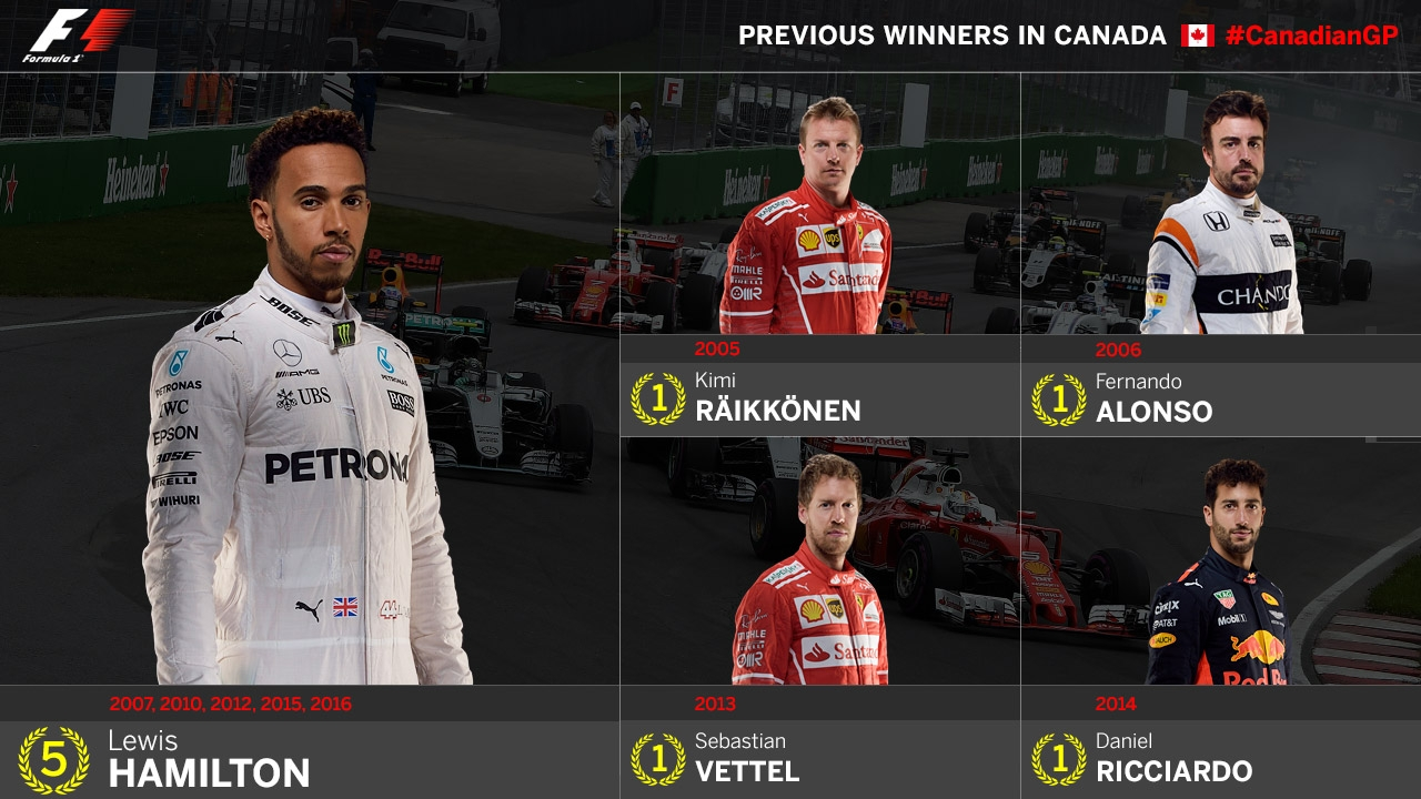 https://www.formula1.com/content/fom-website/en/latest/features/2017/6/need-to-know--canada/_jcr_content/featureContent/image_1.img.jpg/1496672422522.jpg