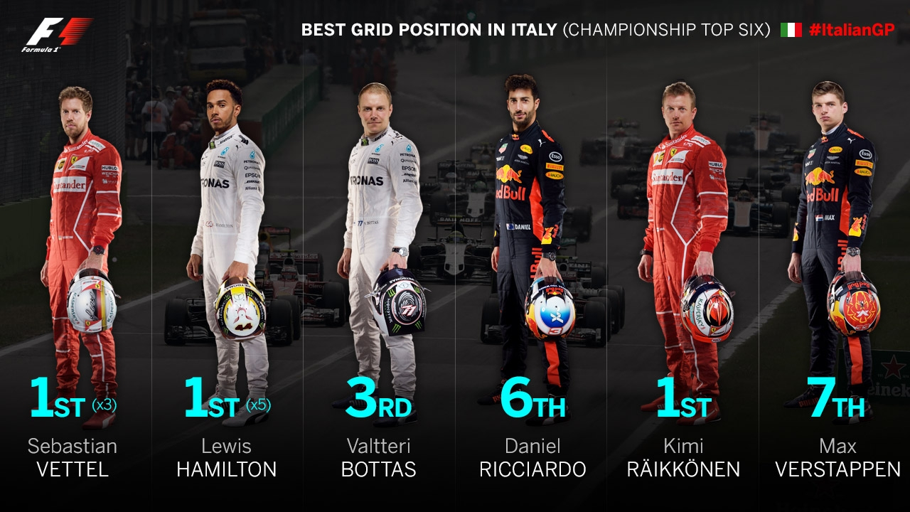 https://www.formula1.com/content/fom-website/en/latest/features/2017/8/need-to-know--italy/_jcr_content/featureContent/image_3.img.jpg/1504018787938.jpg