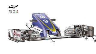 Tech insight - key aero updates in Belgium