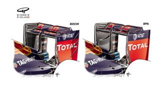 Tech insight - Red Bull's low-downforce Spa set-up
