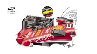 Tech review - how Ferrari showed some teeth in Singapore