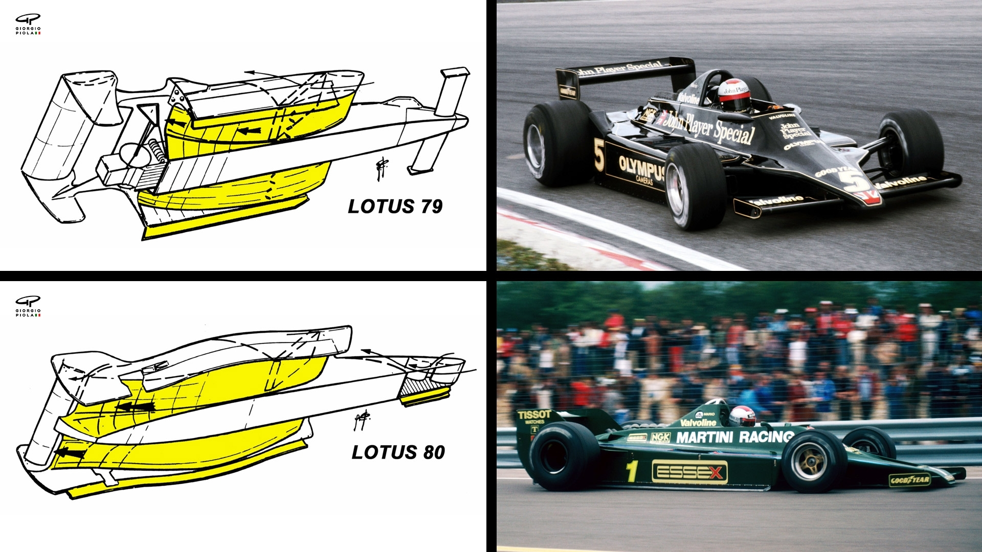 Re writing the f1 rule book part 1 from wing cars to Wing motors automobiles