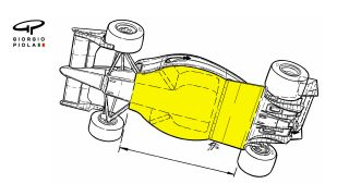 Re-writing the F1 rule book - Part 1: from wing cars to flat bottoms