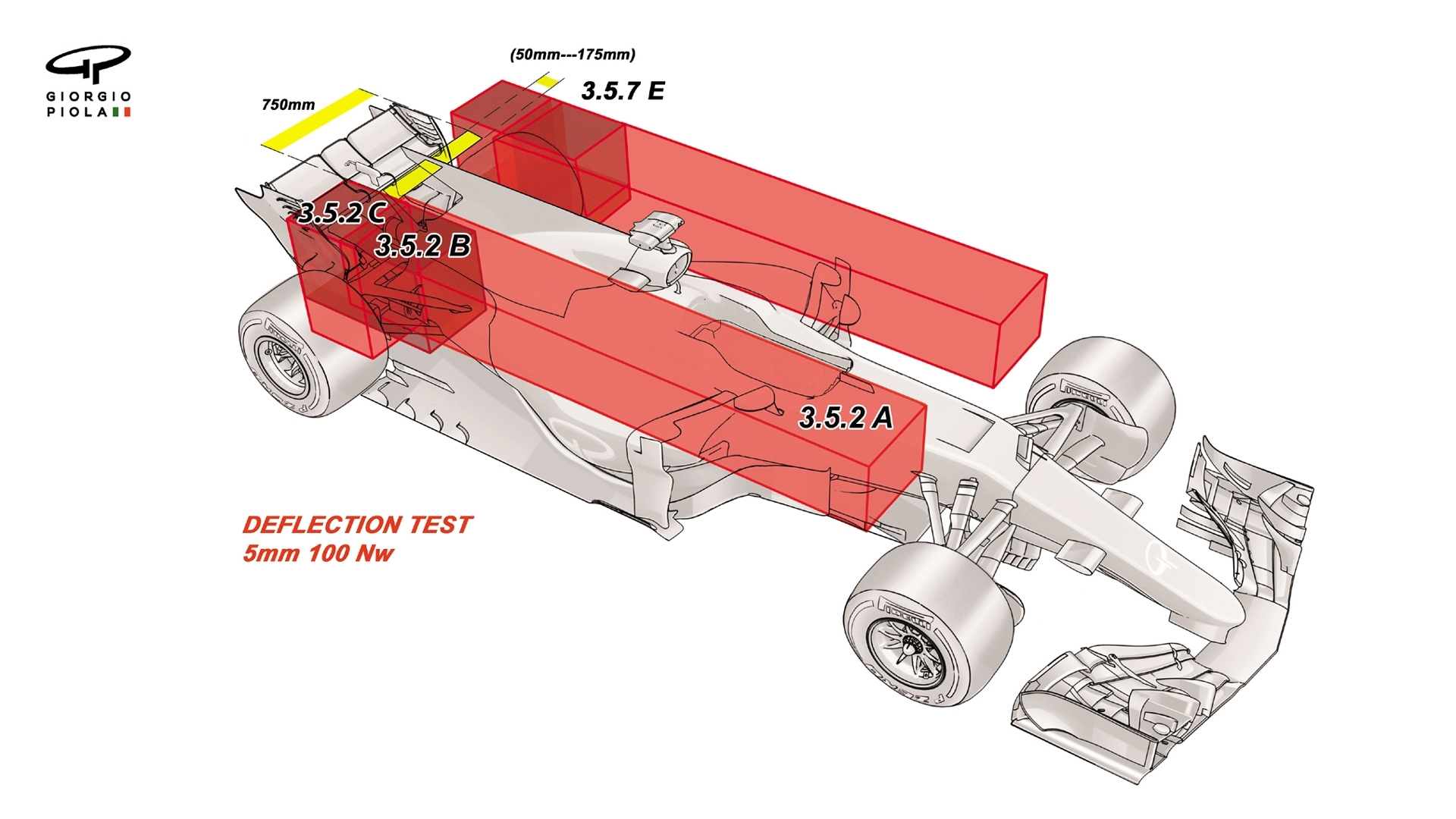 What Are The New F1 Technical Rules For 2018